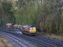 Railworks Hiring Process