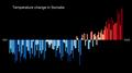 Temperature Bar Chart Africa-Somalia--1901-2020--2021-07-13.png