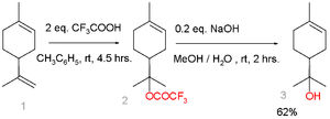 Terpineol - Terpineol synthesis from limonene