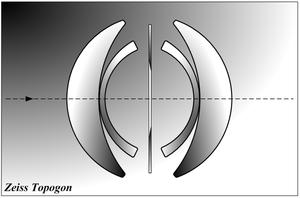 Large format lens - Image: Topogon