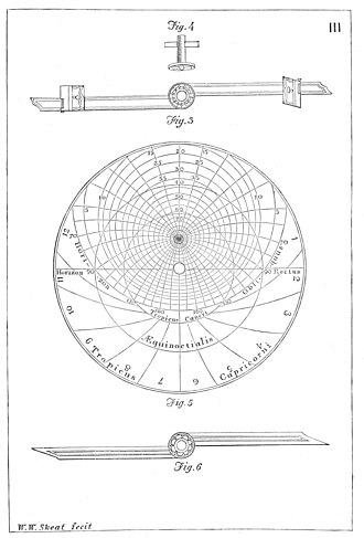 A Treatise on the Astrolabe - Image: Treatise on the Astrolabe 3