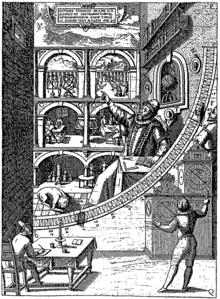 Naturtheorie wikipedia for Tycho brahe mural quadrant