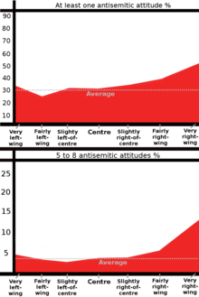 Antisemitism in the UK Labour Party - Wikipedia