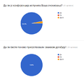 Wikilive 2016 - participants' satisfaction 01.png