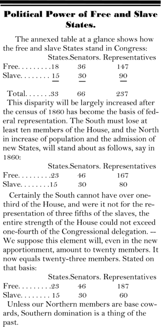 Slave Power - Massachusetts, Wooster Republican, February 2, 1859 (Reproduction)
