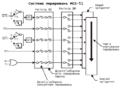 Система переривань MCS-51.png