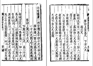 Tian yuan shu Chinese system of algebra