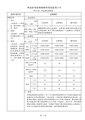 興達發電廠運轉期間環境監測工作 106 年第 1 季監測成果摘要.pdf