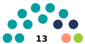2013 vēlēšanas Ventspils.png