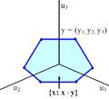 3D Majorization Example.png