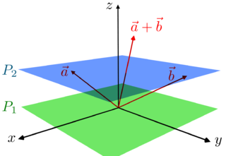 Affine space Geometric structure that generalizes the Euclidean space
