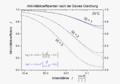 AktivitätskoeffizientenDaviesgleichung log.png