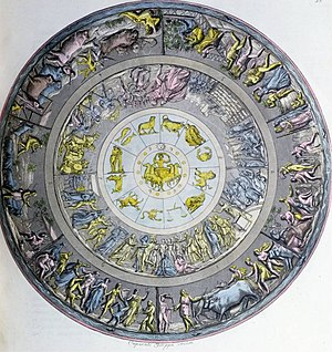 Ekphrasis - This is a design of the Shield of Achilles based on the description in the Iliad. It was completed by Angelo Monticelli ca. 1820. This shield represents the art of Ekphrastic poetry Homer used in his writings.