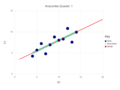 Anscombe-plots-04.png