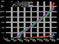 Antal artikler frem til 26. september 2005.png