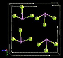 Antimony Trifluoride Unit Cell D Ellipsoids