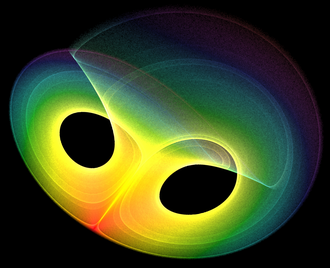 Mathematical analysis - A strange attractor arising from a differential equation. Differential equations are an important area of mathematical analysis with many applications to science and engineering.