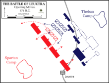 Battle of Leuctra, 371 BC - Opening moves.png