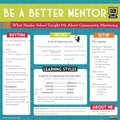 Be A Better Mentor - What Hacker School Taught Me About Community Mentoring.pdf