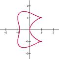 Bicuspid curve.PNG