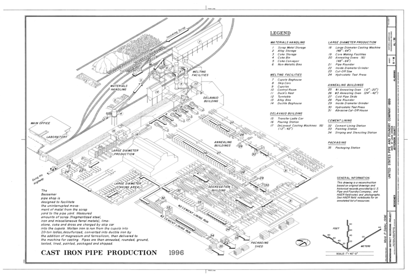 File:Cast Iron Pipe Production 1996 - United States Pipe and Foundry Company Plant, 2023 St. Louis Avenue at I-20-59, Bessemer, Jefferson County, AL HAER ALA,37-BES,6- (sheet 5 of 16).png