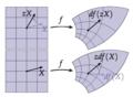 Cauchy-Riemann.png