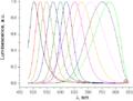 CdTe PlasmaChem spectra.PNG