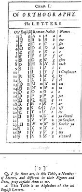 Eight Letter Of The Greek Alphabet