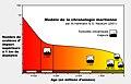Chronologie Volcanisme Martien.jpg