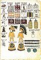 Codex Mendoza folio 52r.jpg
