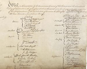 Signing of the United States Constitution - The closing endorsement section of the United States Constitution