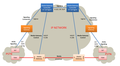 Converged Network Architecture.png