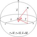 Coordenadas esféricas figura.png