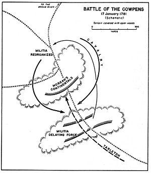 John Gunby - Battle of Cowpens