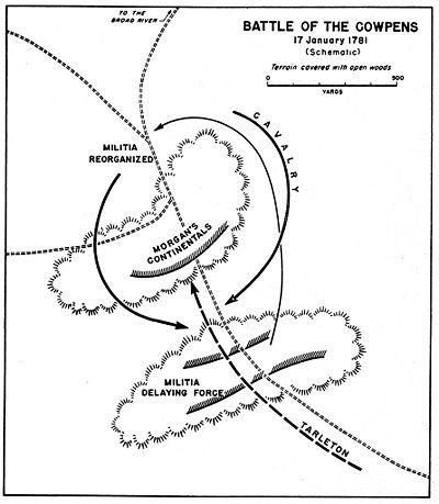 Battle of Cowpens 17 January 1781.