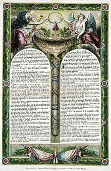 D claration des droits de l 39 homme et du citoyen de 1793 wikip dia - Droits des proprietaires et des locataires ...