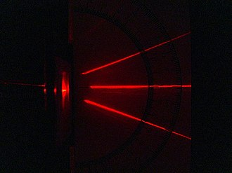 Fraunhofer diffraction - Diffraction of a laser beam by a grating