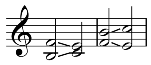 Resolution (music) - Image: Dominant seventh tritone resolution