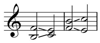 Resolution (music) - Image: Dominant seventh tritone resolution