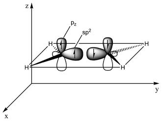 Double bond - Double bond presentation