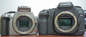 Full-frame digital SLR - Wikipedia