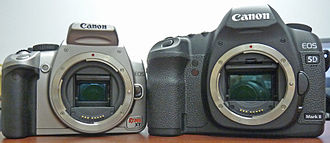 Full-frame digital SLR - An APS-C format DSLR (left) and a full-frame DSLR (right) show the difference in the size of the sensors.
