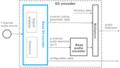 ECMA-407 encoder 1.png