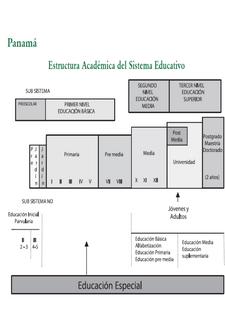 estructura de la poblacion de brasil: