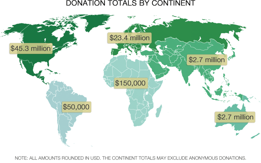 Map of the world with labels indicating contributions per continent, for 2014 - 2015 Fundraising Report