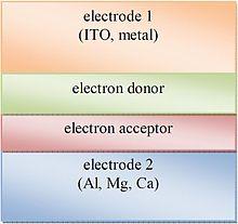 Infrared Plastic Solar Cell Seminar Report Pdf