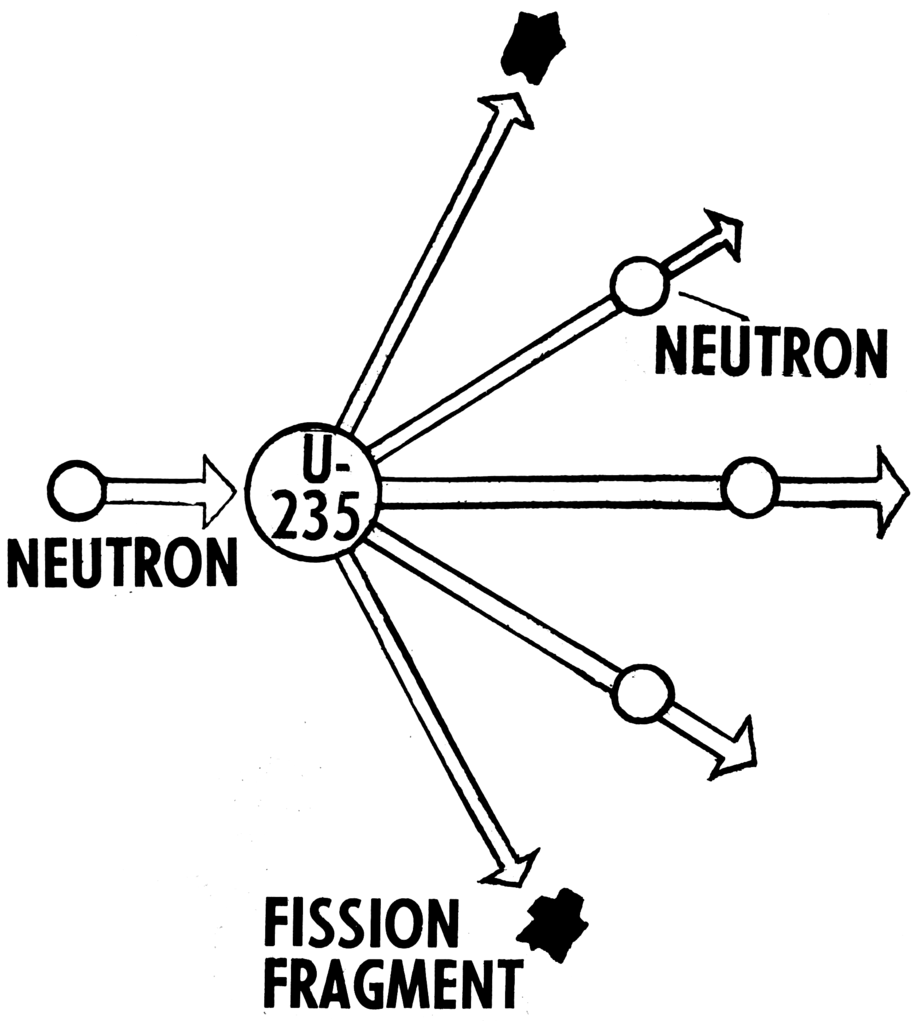 file fission  psf  png