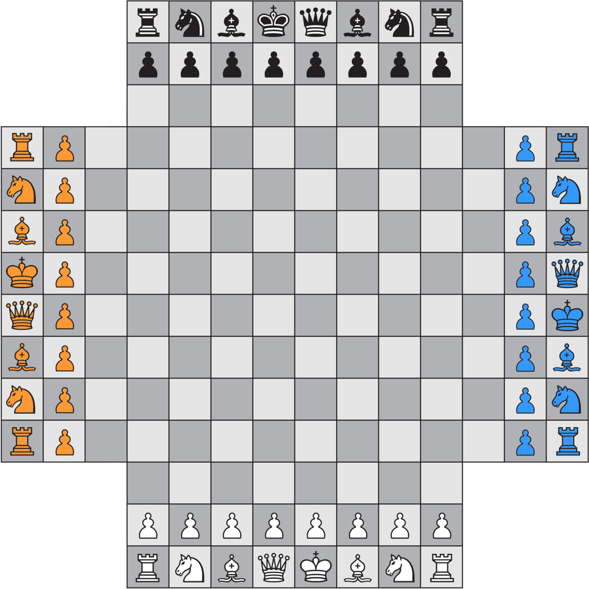 sc 1 st  Wikipedia & Four-player chess - Wikipedia