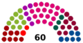 HYYn edustajisto 2016-18.png