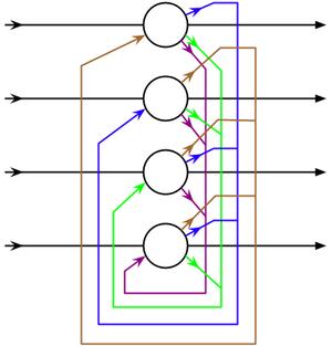 Hopfield network - A Hopfield net with four nodes.